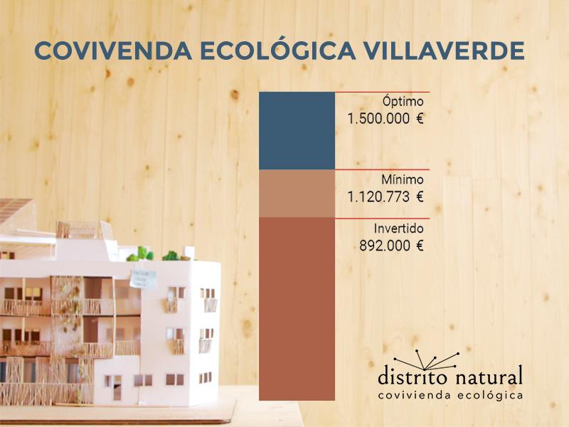 financiacion-villaverde