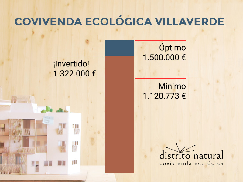 Evol inversion Villaverde 2