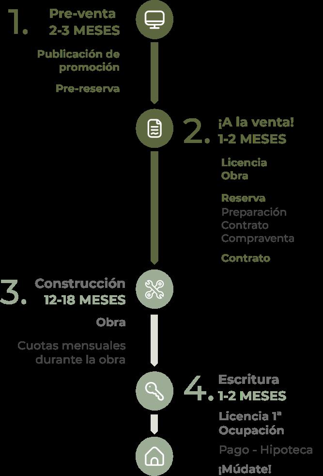 Estado del proyecto 3 responsive